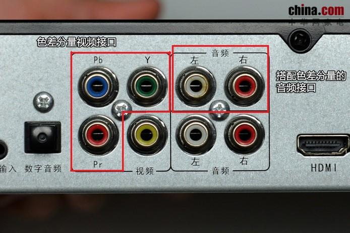 说完视频接口,我们了解一下音频部分。之前我们提到,HDMI包含了视频和音频两个部分,并且HDMI所传输的音频支持5.1声道以上的格式,属于高清家庭影院的最佳解决方案。如果你没有采用HDMI接口,不妨看一下另外两个接口。  中文名称光纤音频输出,它通过光信号承载多声道音频,最高支持5.